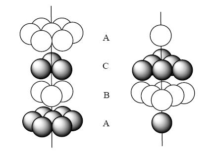 Properties of solids  Properties of s...